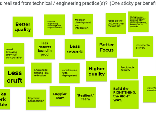 How might Agile Technical Practices Help Your Team be more High Performing?