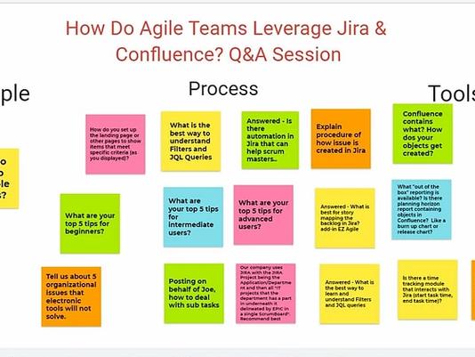 How do Agile Teams leverage Jira & Confluence?