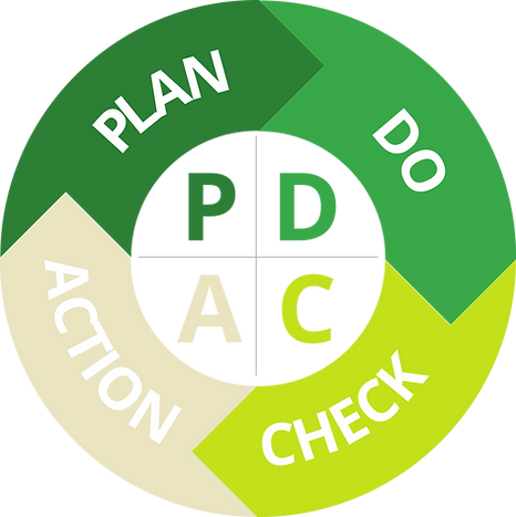 PDCA-infographic.png