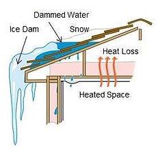 ice dam diagram.jpg
