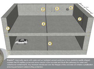 Most Vulnerable Concrete Details of Parking Garages to Keep Watertight