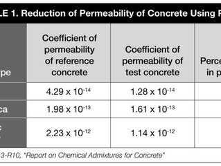 WATERPROOFING ADMIXTURES FOR CONCRETE