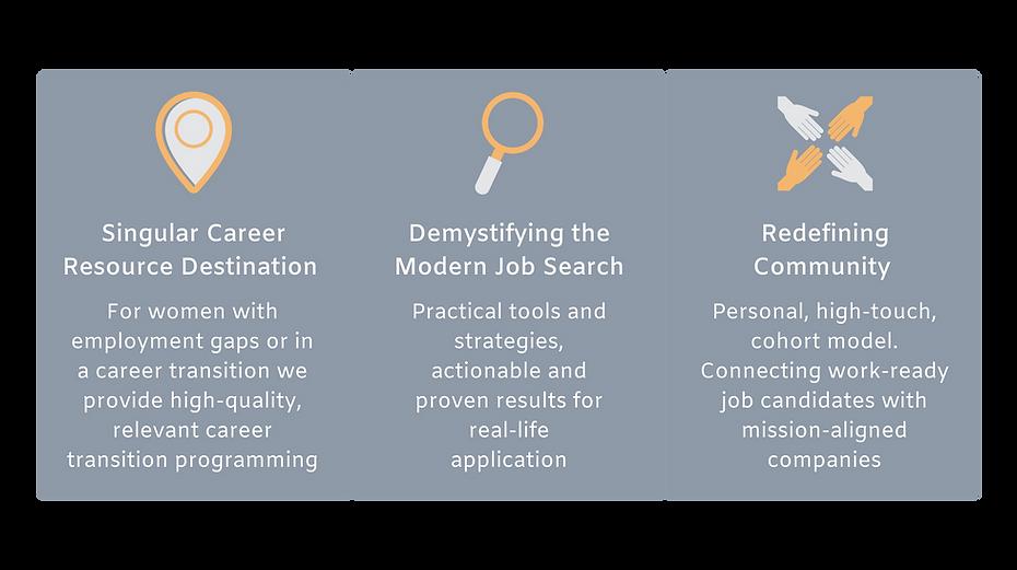 Singular Career Resource Destination - f