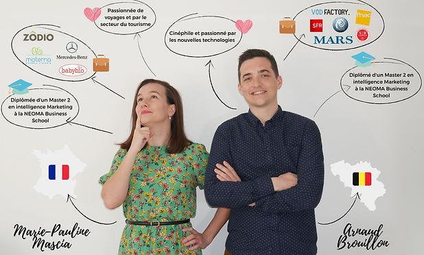 Les fondateurs de MARK'AD Production
