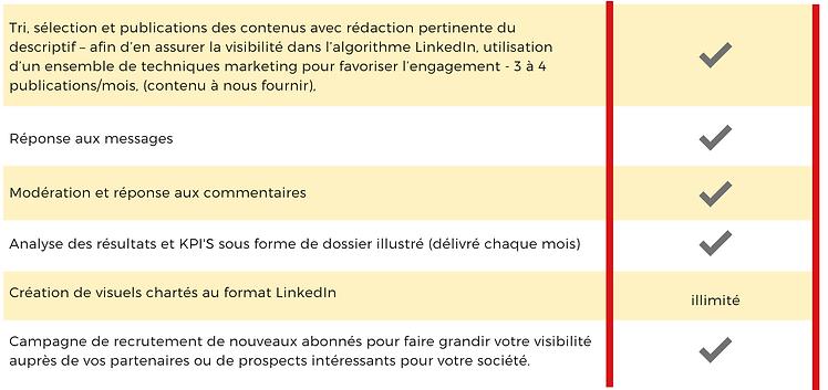 Grille tarifaire gestion page Linkedin de MARK'AD Production