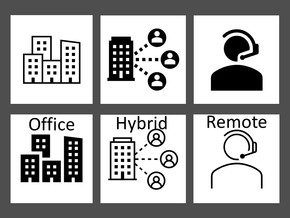 Where do YOU Stand? Office – Hybrid – Remote
