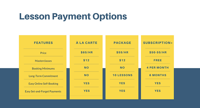 Lesson Payment Options SVG.png