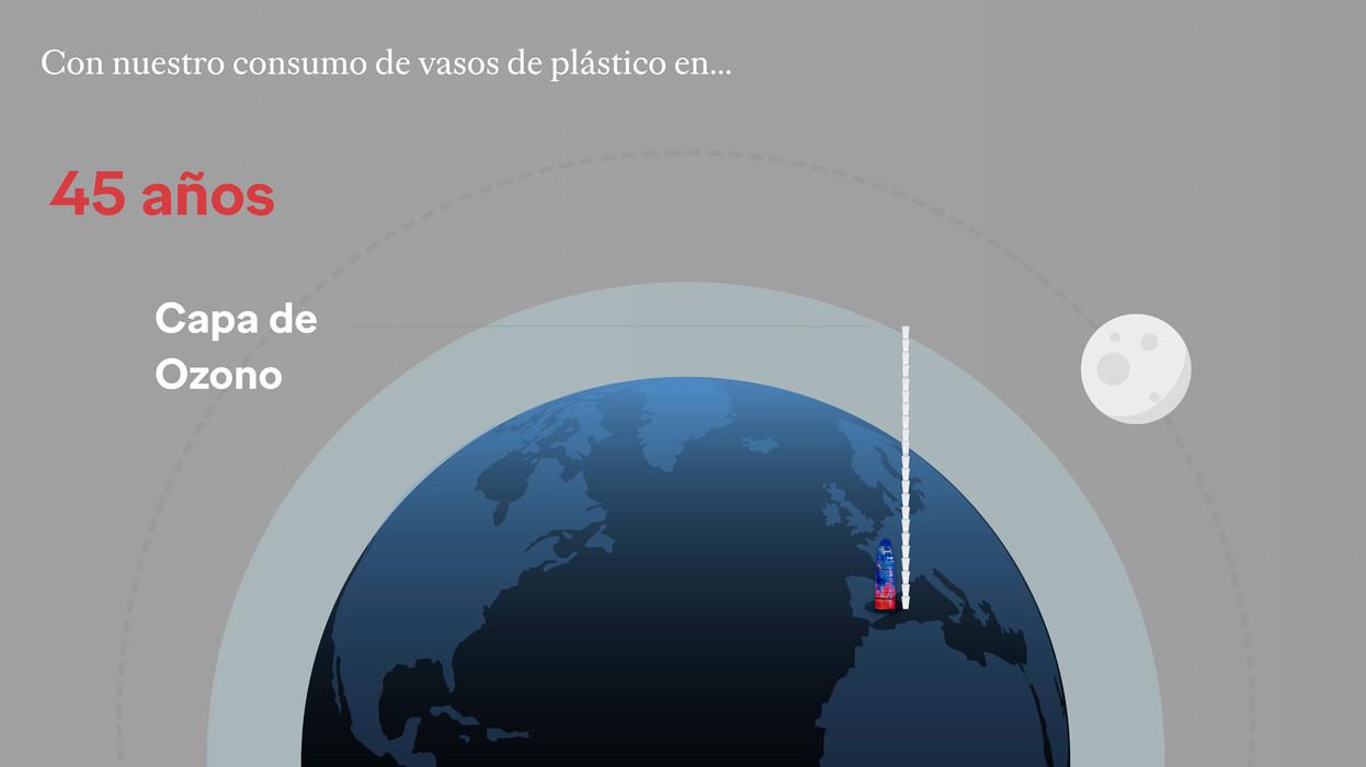 Consumo de vasos de plástico