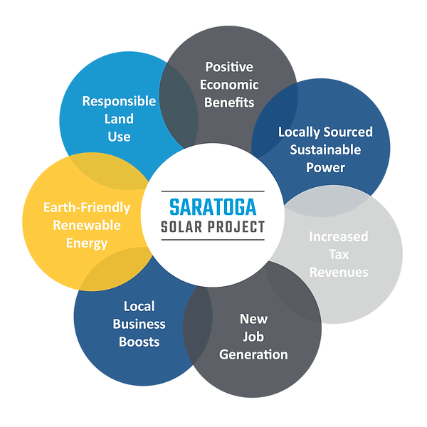 Saratoga-graphic.png