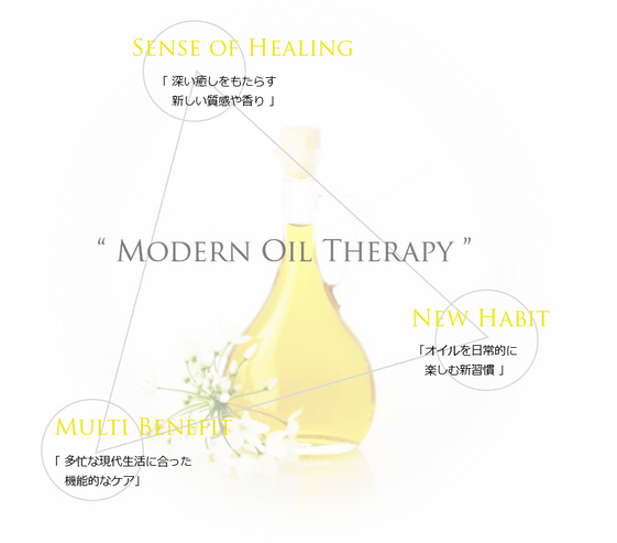 NEW OIL THERAPY.png