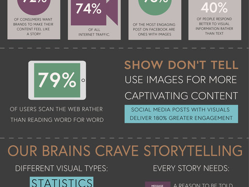 Why your brand should use digital storytelling