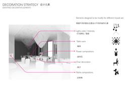 decroation strategy