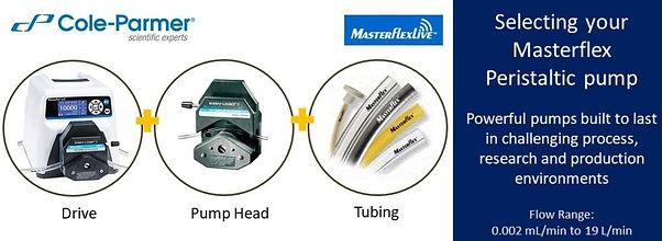 Peristaltic pump masterflex