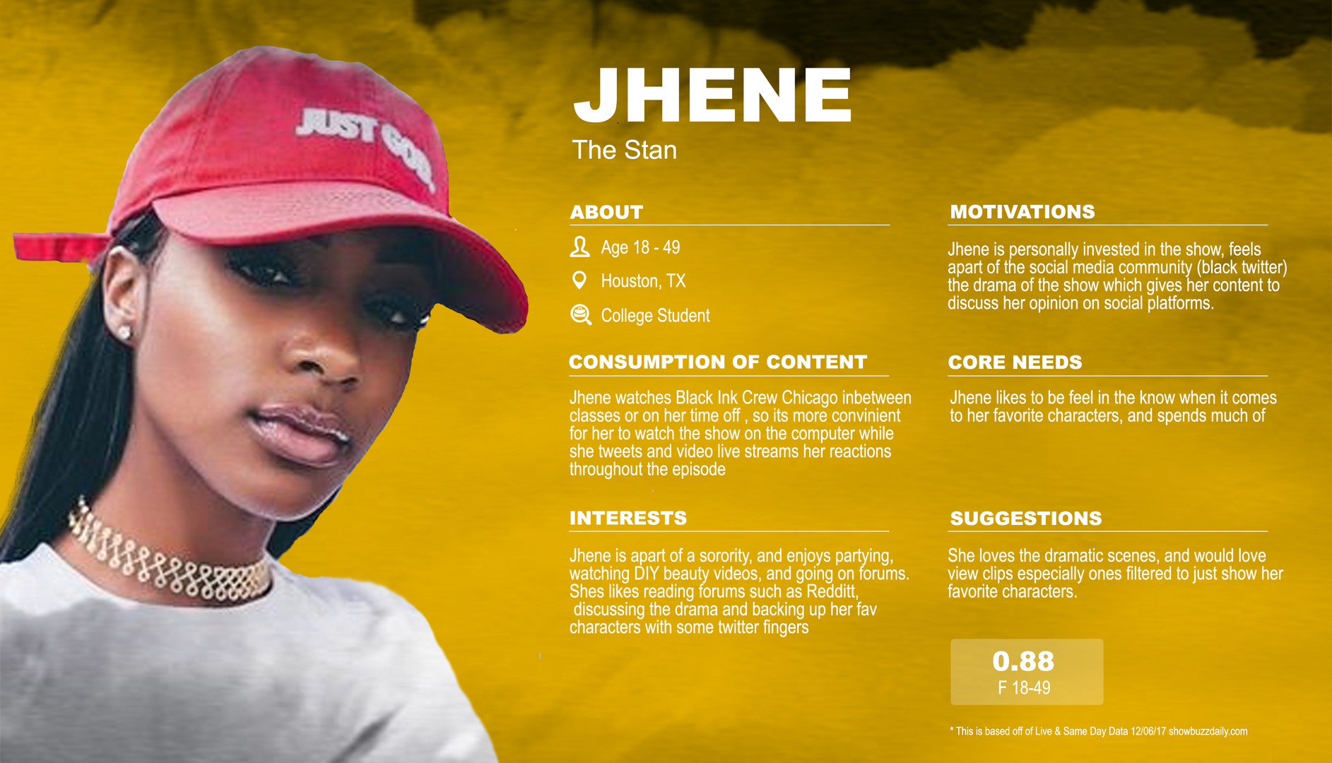 persona_pages_blackinkchicago_Jhene.png