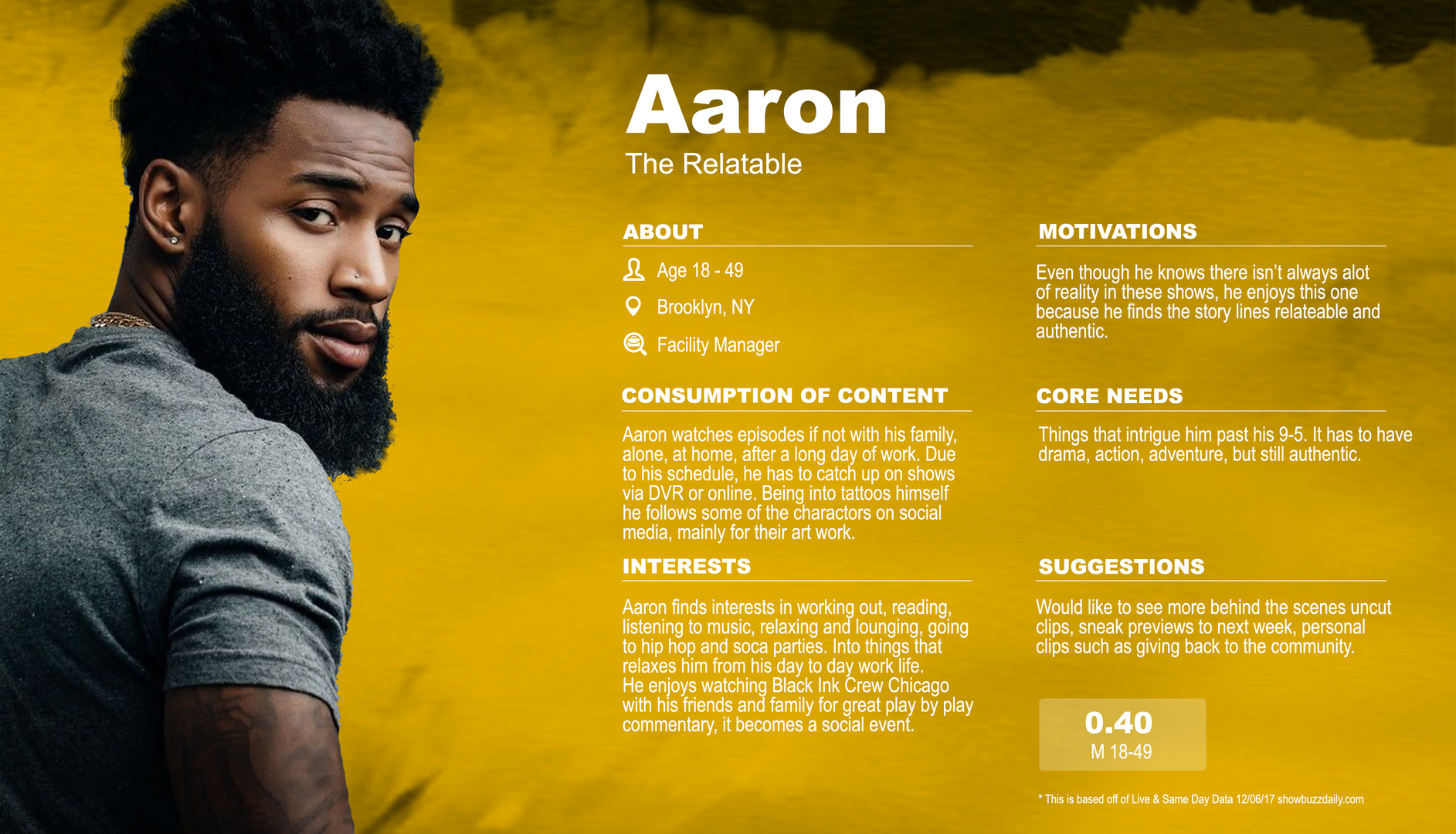 persona_pages_blackinkchicago_Aaron.png