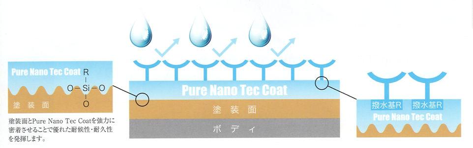 Pure Nano Tec Coat,ピュアナノテックコート,ガラスコーティング,98%