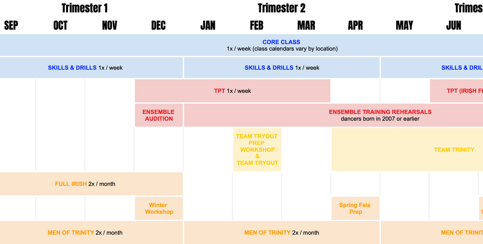 Performance & Conditioning Timeline.png