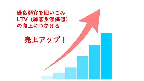 Twitter広告アイキャッチ画像2.jpg