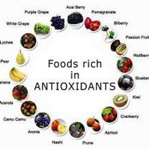 Antioxidant Nutrient Lab Panel