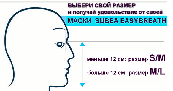 Как выбрать размер SUBEA_рус.PNG