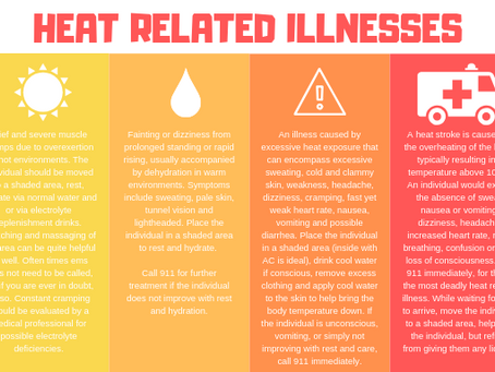 How to Prevent and Detect Heat-Related Illnesses