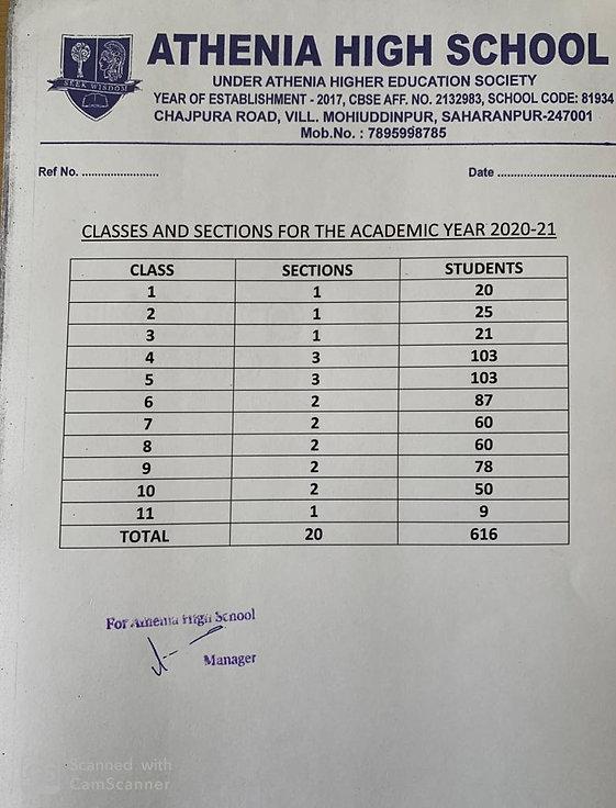 STUDENTS YEAR 20-21.jpeg