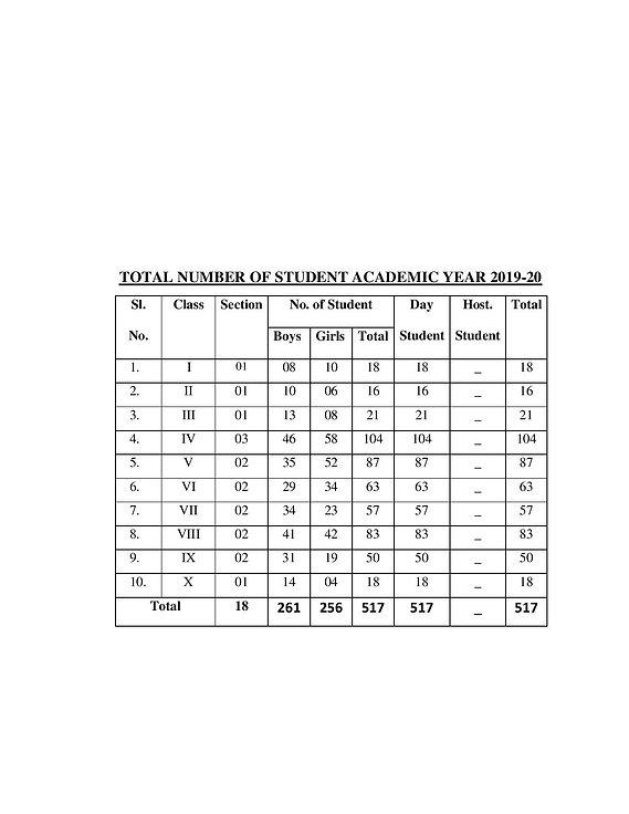 Students List 19-20-page-001.jpg