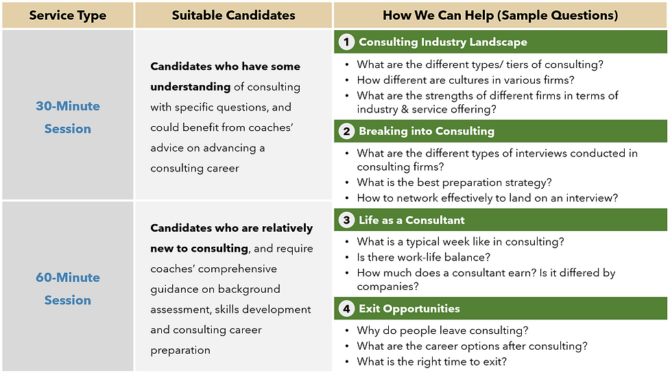 Our Approach - Career Consultation_Updat