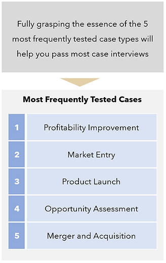 Case Interview Approach_2_NEW.png
