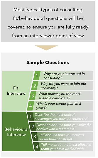 Interview Approach_2_NEW.png