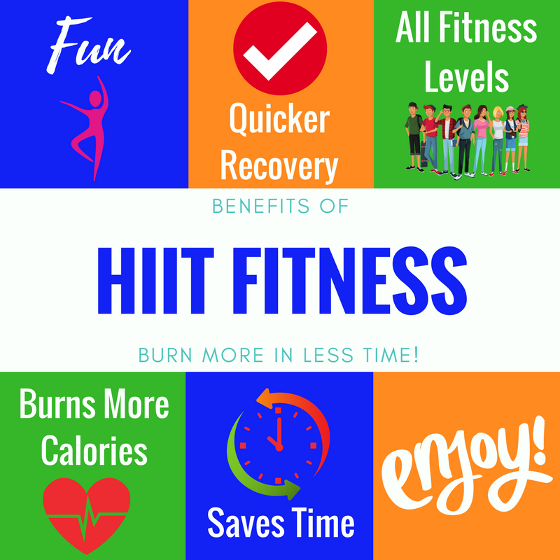 Benefits of HIIT FItness