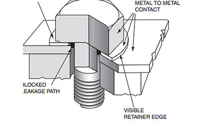 Thread Seal Diagram