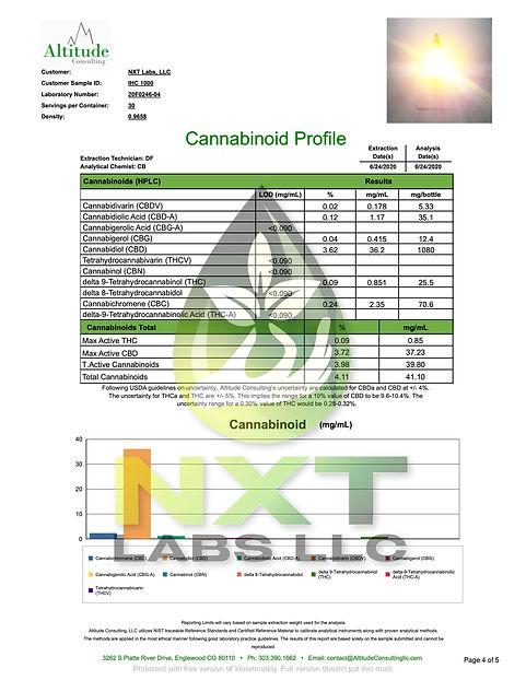 coa_IHC-USDA-June_1000mg_edited.jpg