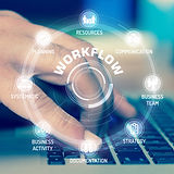 WORKFLOW TECHNOLOGY COMMUNICATION TOUCHS