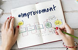 Improvement Summary Personal Development