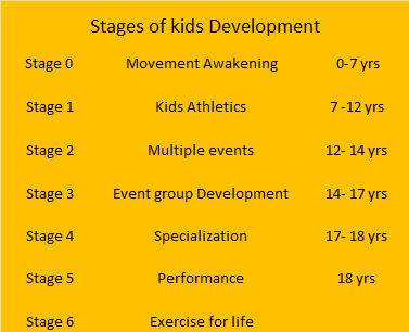 stages of kids development new.jpg
