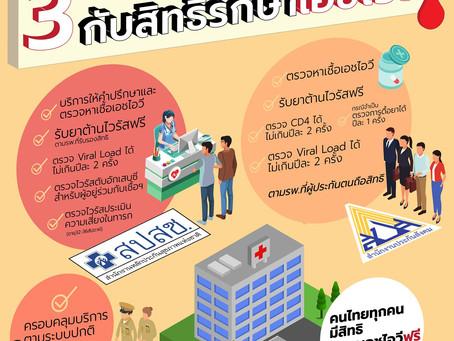 กองทุนประกันสุขภาพกับสิทธิรักษาเอชไอวี