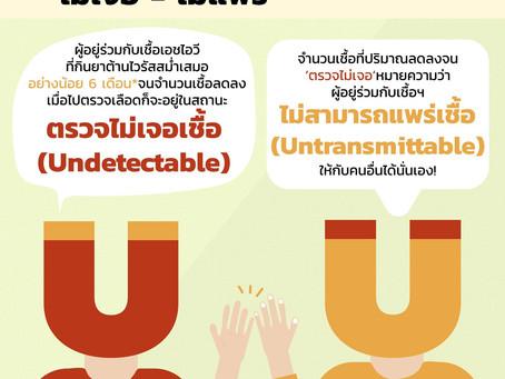 ✨ U=U (ไม่เจอ = ไม่แพร่) คืออะไร?