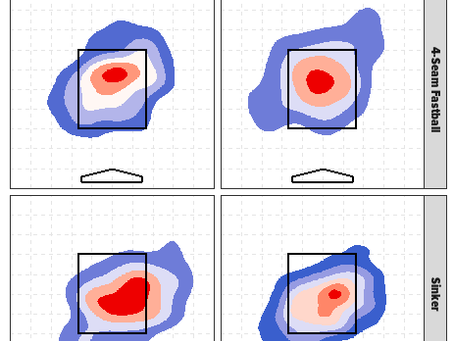 Pitcher Breakdown - Logan Webb's Fastballs