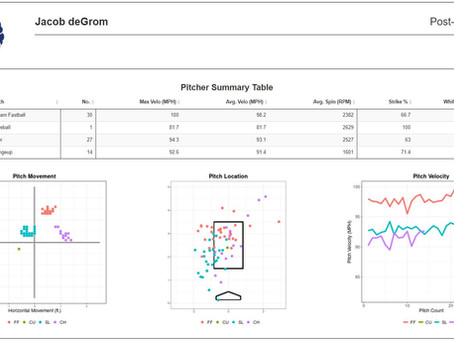 Building a Post-Game Pitcher Report with Statcast Data