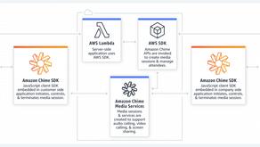 Amazon Chime SDK'da Amazon Focus ile Gelişmiş Ses ve Video Özellikleri
