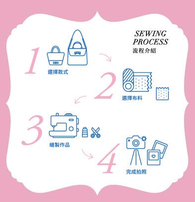 體驗流程-01.jpg