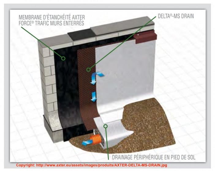 grundmauer abdichten aber wie haus im elsass. Black Bedroom Furniture Sets. Home Design Ideas