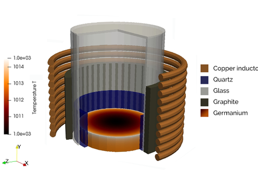 Induction Simulation of Semiconductor Crystal Growth by the University of South Dakota