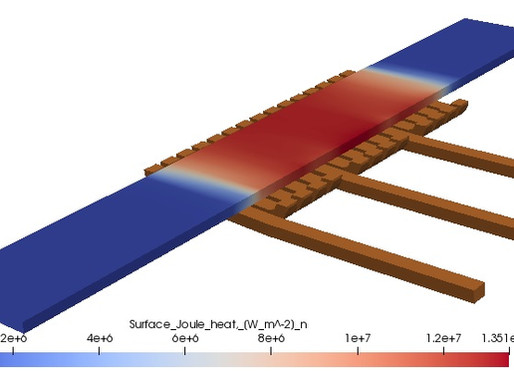 High Frequency Strip Heating