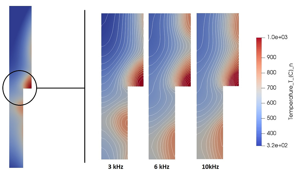 Induction heating simulation software examples: Temperature distribution in the step at 2kA heating over 15 seconds