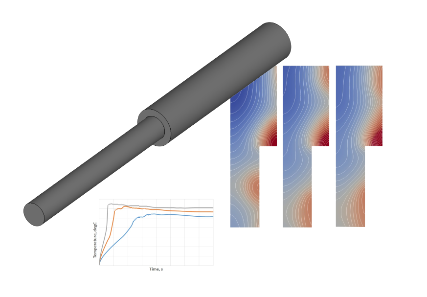 Induction heating simulation software examples: Frequency Analysis for Heating of a Stepped Shaft