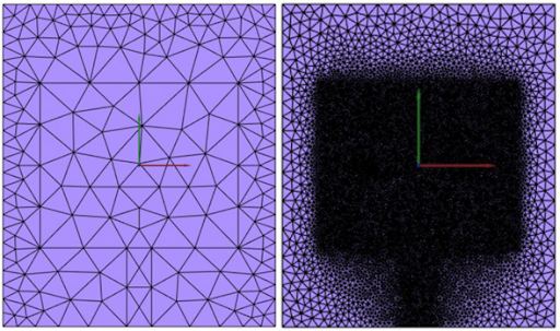 The importance of mesh quality and fineness in electromagnetic simulations
