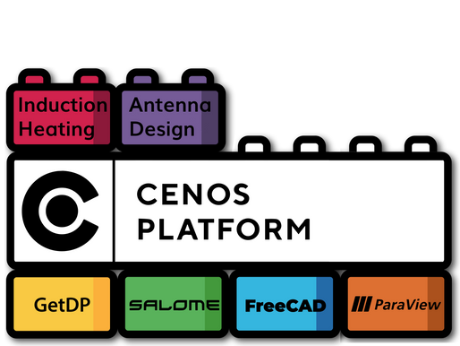 CENOS & third-party open-source tool licensing