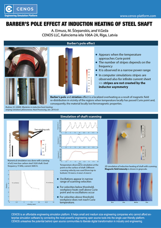 Poster at HES-19: Barber pole's effect is a fundamental phenomenon